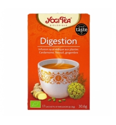 17 Infusions digestion